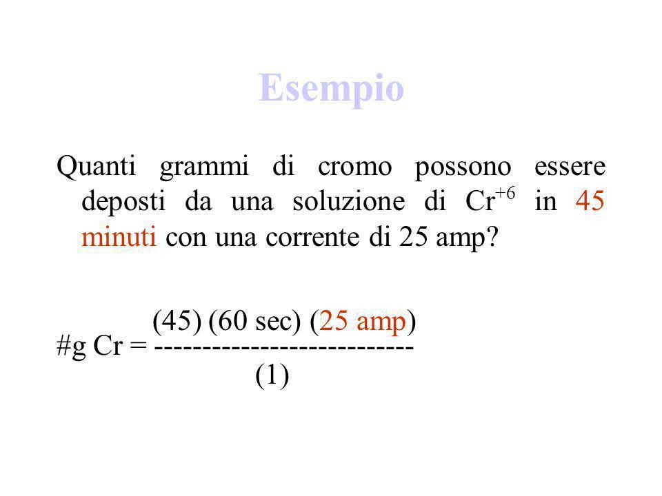 Esempio Quanti grammi di cromo possono essere deposti da una soluzione di Cr+6 in 45 minuti con una corrente di 25 amp