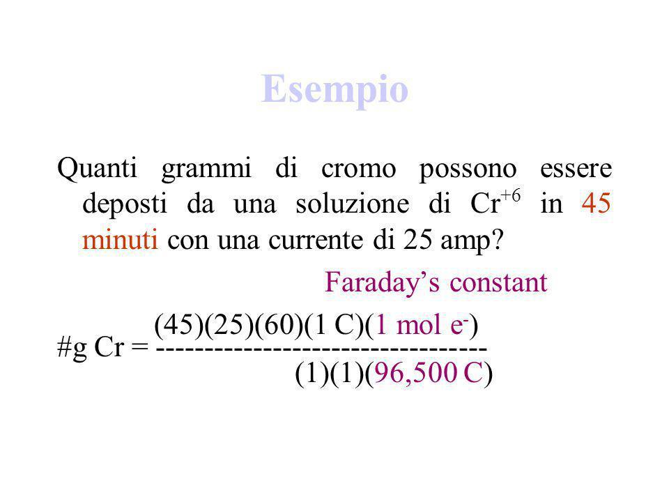 Esempio Quanti grammi di cromo possono essere deposti da una soluzione di Cr+6 in 45 minuti con una currente di 25 amp