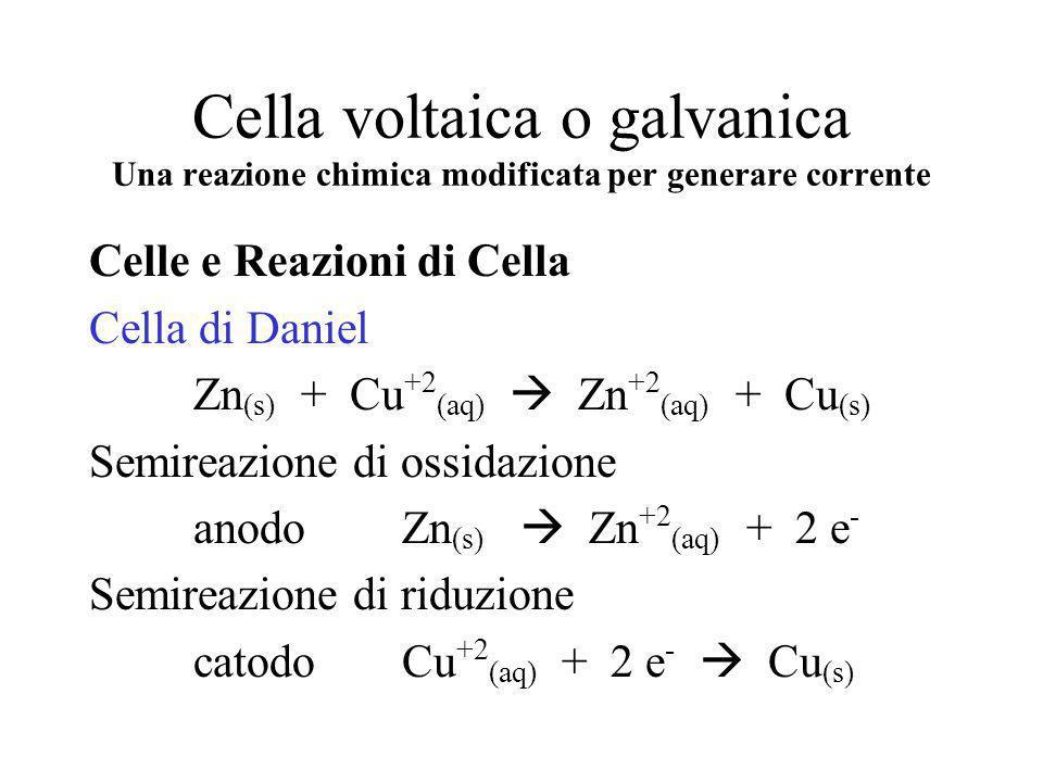 Cella voltaica o galvanica Una reazione chimica modificata per generare corrente