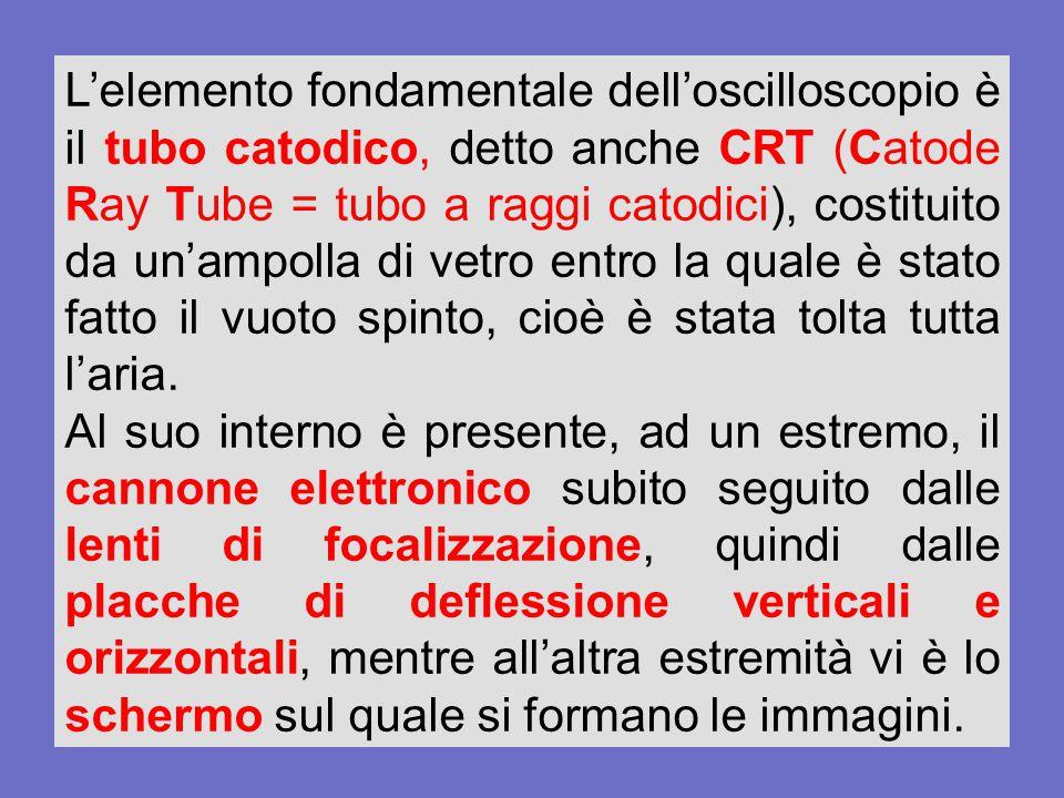 L'elemento fondamentale dell'oscilloscopio è il tubo catodico, detto anche CRT (Catode Ray Tube = tubo a raggi catodici), costituito da un'ampolla di vetro entro la quale è stato fatto il vuoto spinto, cioè è stata tolta tutta l'aria.