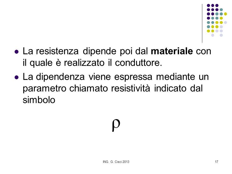 La resistenza dipende poi dal materiale con il quale è realizzato il conduttore.