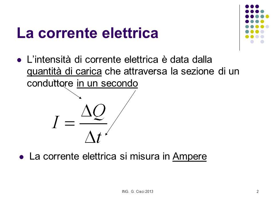 La corrente elettrica L'intensità di corrente elettrica è data dalla quantità di carica che attraversa la sezione di un conduttore in un secondo.