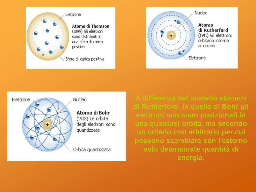 A differenza del modello atomico di Rutherford, in quello di Bohr gli elettroni non sono posizionati in una qualsiasi orbita, ma secondo un criterio non arbitrario per cui possono scambiare con l esterno solo determinate quantità di energia.