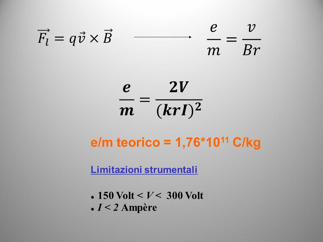 e/m teorico = 1,76*1011 C/kg 150 Volt < V < 300 Volt