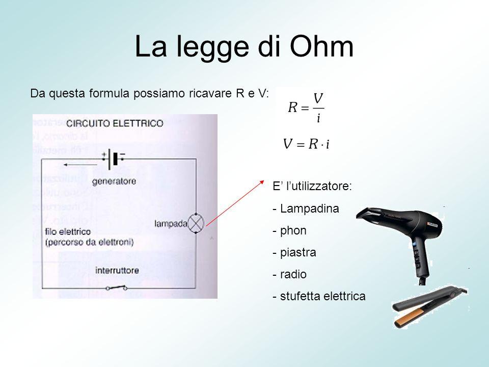 La legge di Ohm Da questa formula possiamo ricavare R e V: