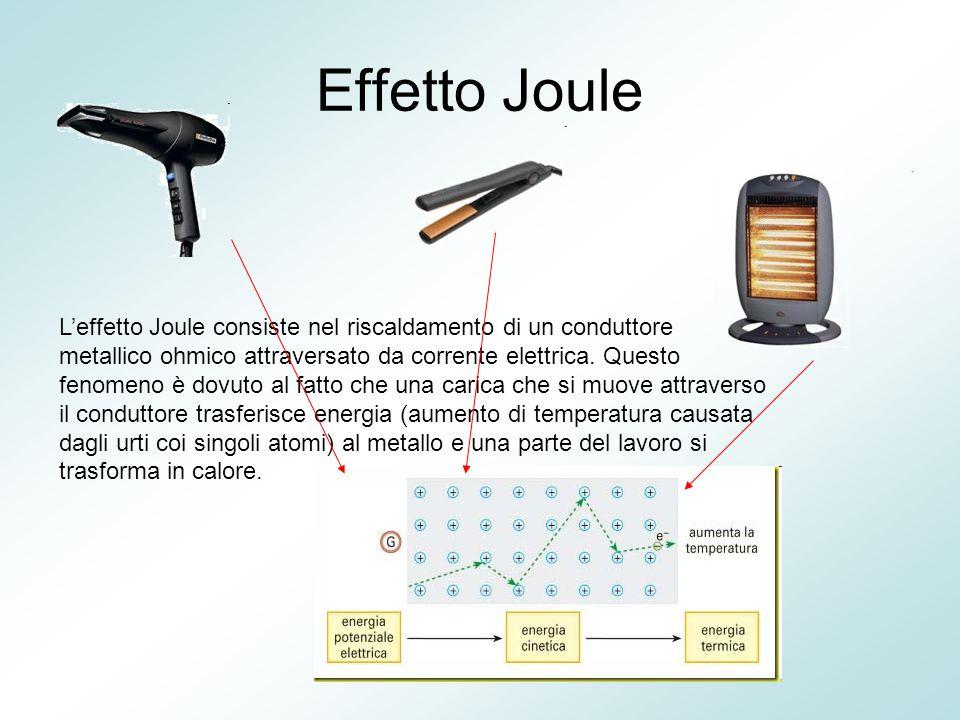 Effetto Joule