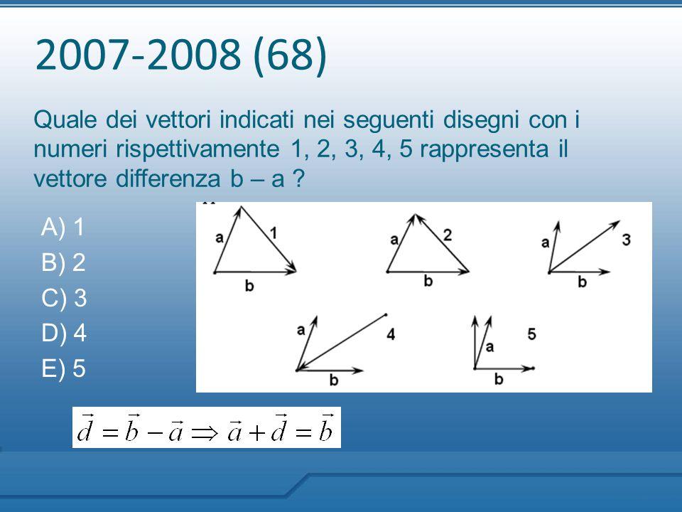2007-2008 (68) Quale dei vettori indicati nei seguenti disegni con i numeri rispettivamente 1, 2, 3, 4, 5 rappresenta il vettore differenza b – a