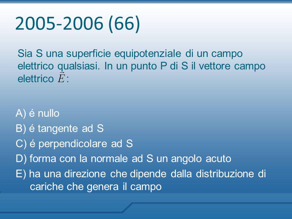 2005-2006 (66) Sia S una superficie equipotenziale di un campo elettrico qualsiasi. In un punto P di S il vettore campo elettrico :