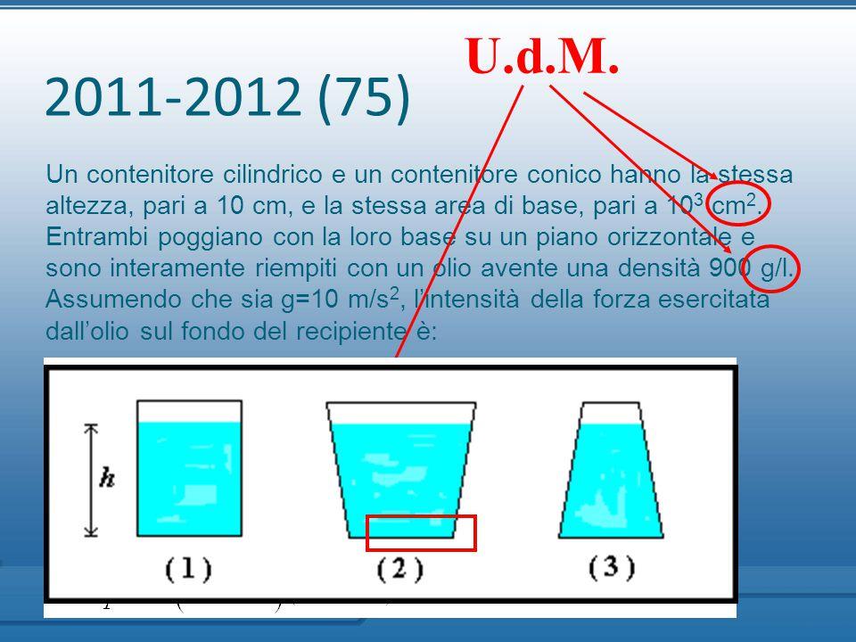 U.d.M. 2011-2012 (75)