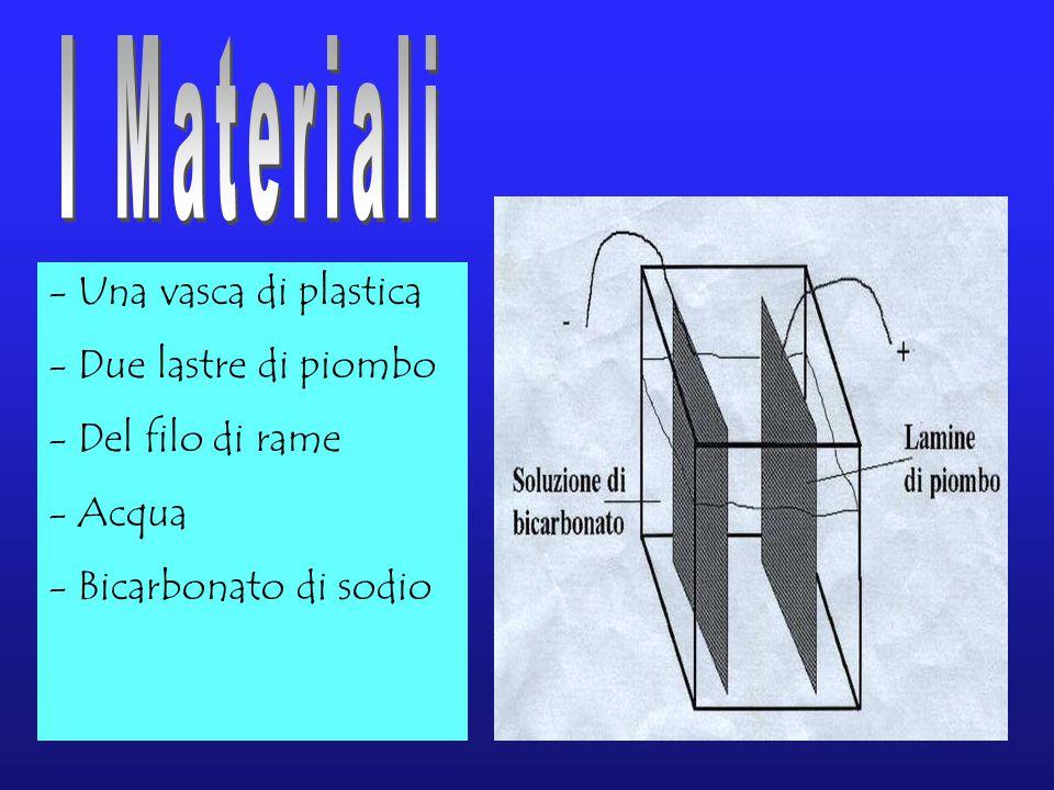 I Materiali Una vasca di plastica Due lastre di piombo