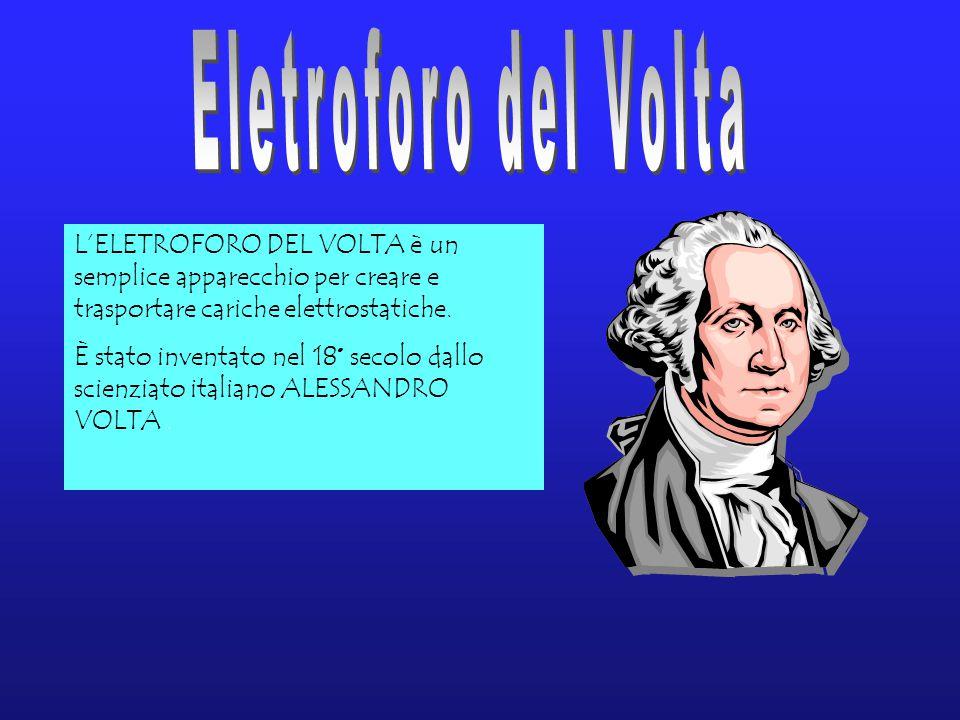 Eletroforo del Volta L'ELETROFORO DEL VOLTA è un semplice apparecchio per creare e trasportare cariche elettrostatiche.