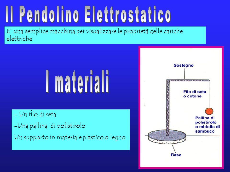 Il Pendolino Elettrostatico