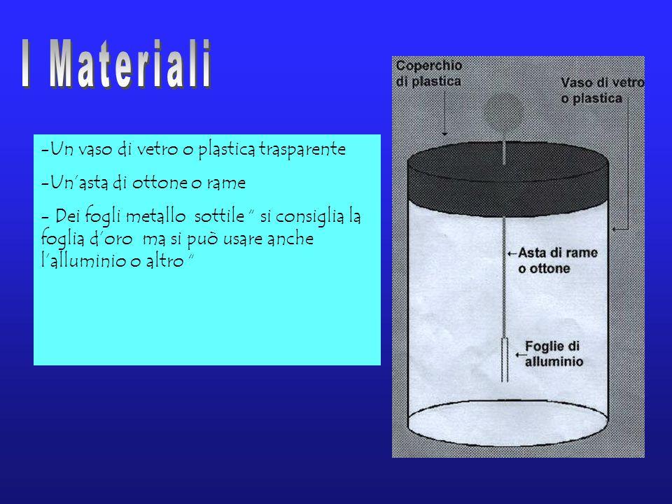 I Materiali Un vaso di vetro o plastica trasparente