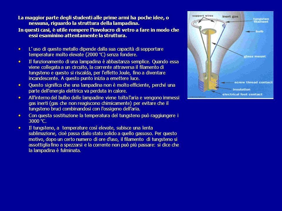 La maggior parte degli studenti alle prime armi ha poche idee, o nessuna, riguardo la struttura della lampadina.