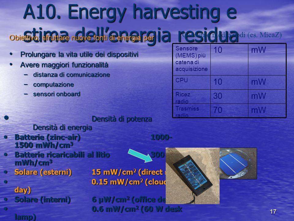 A10. Energy harvesting e stima dell'energia residua