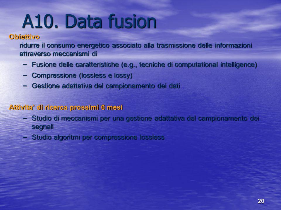 A10. Data fusion Obiettivo ridurre il consumo energetico associato alla trasmissione delle informazioni attraverso meccanismi di.
