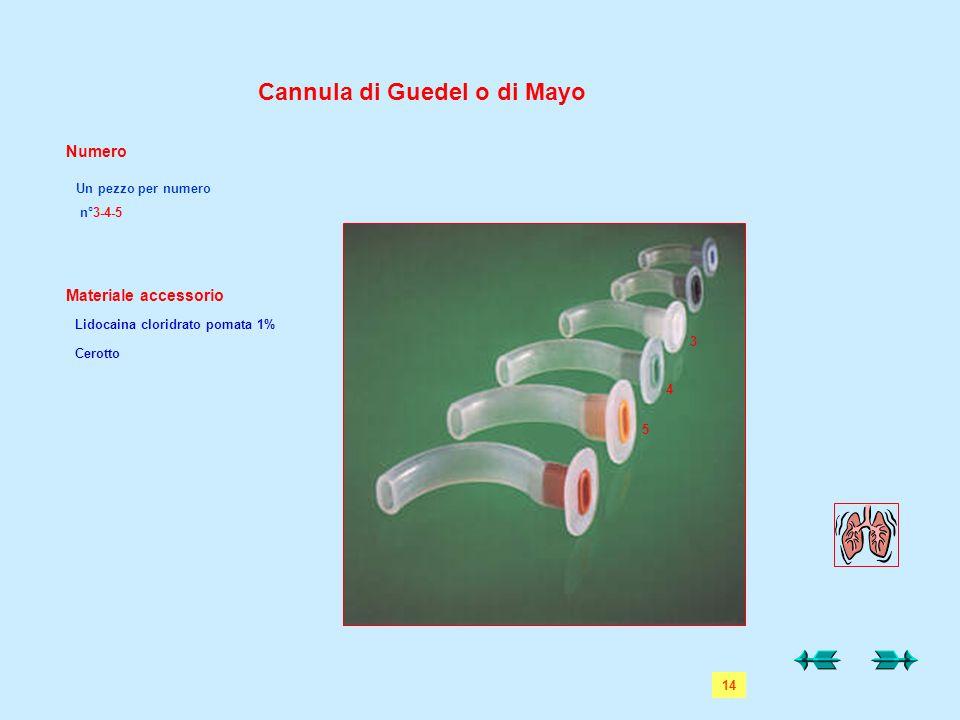 Cannula di Guedel o di Mayo
