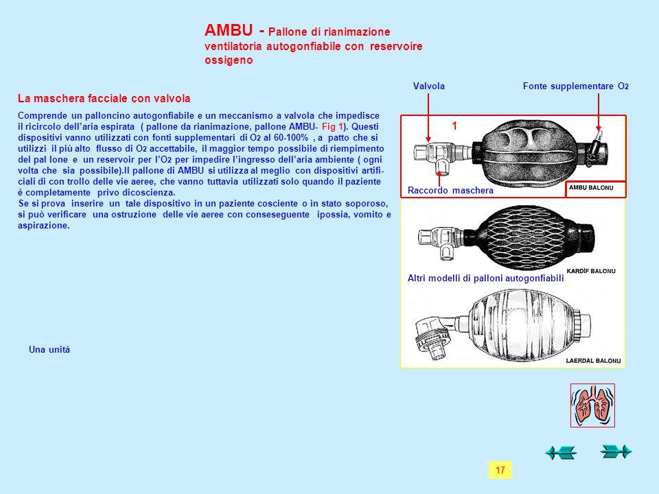 AMBU - Pallone di rianimazione ventilatoria autogonfiabile con reservoire ossigeno