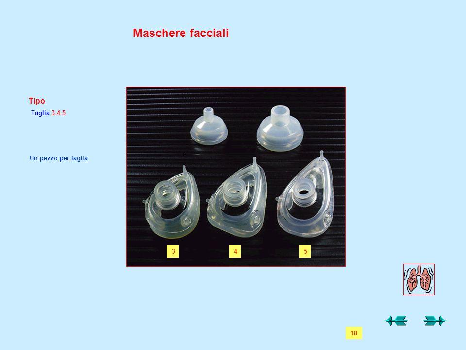 Maschere facciali Tipo Taglia 3-4-5 Un pezzo per taglia 1 3 4 5 18