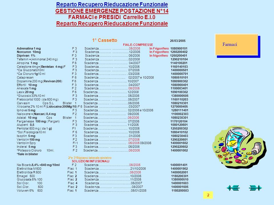 Reparto Recupero Rieducazione Funzionale GESTIONE EMERGENZE POSTAZIONE N°14 FARMACI e PRESIDI Carrello E.I.0 Reparto Recupero Rieducazione Funzionale