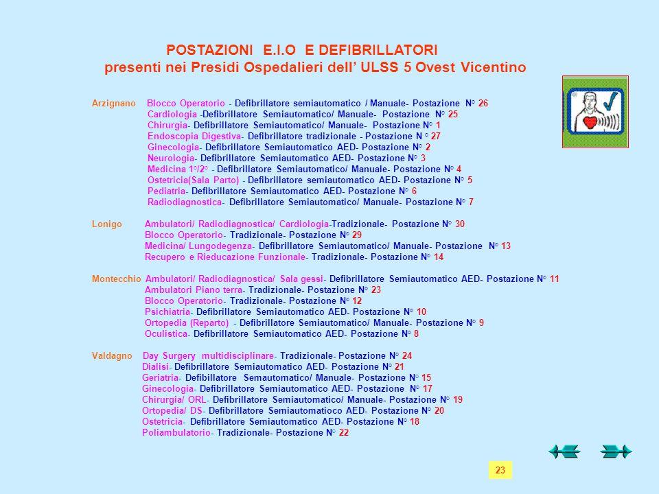 POSTAZIONI E.I.O E DEFIBRILLATORI