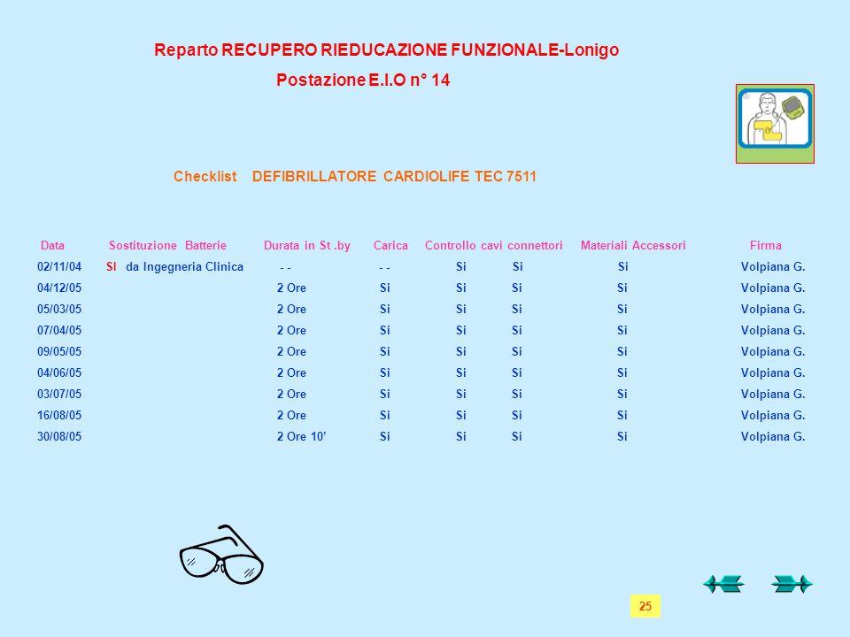 Reparto RECUPERO RIEDUCAZIONE FUNZIONALE-Lonigo