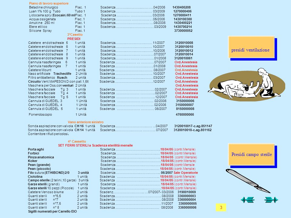 presidi ventilazione Presidi campo sterile 3 Piano di lavoro superiore
