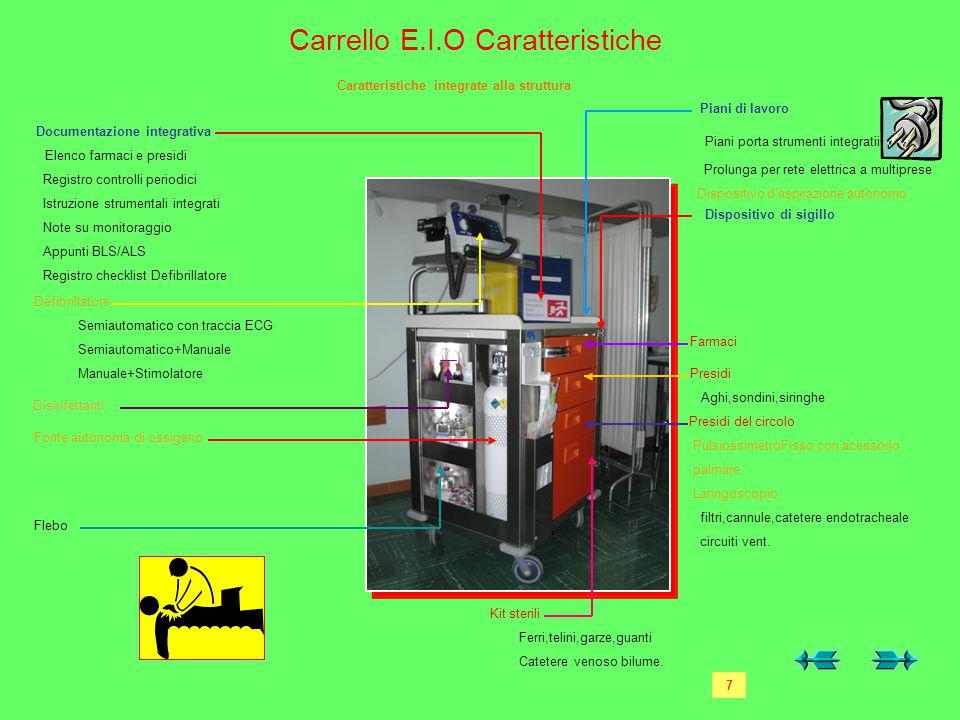 Carrello E.I.O Caratteristiche