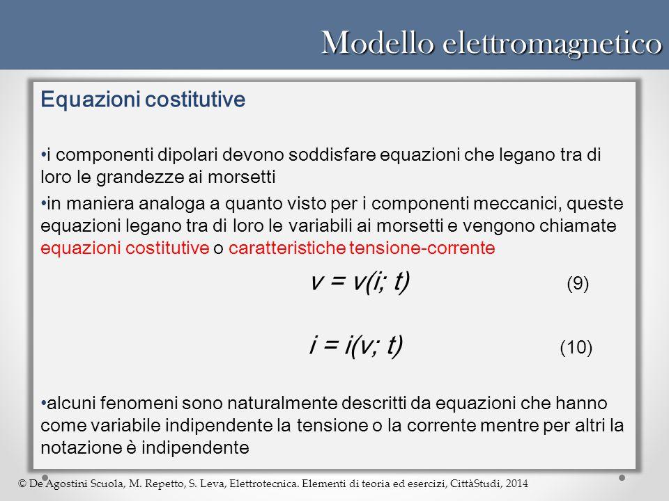 Modello elettromagnetico