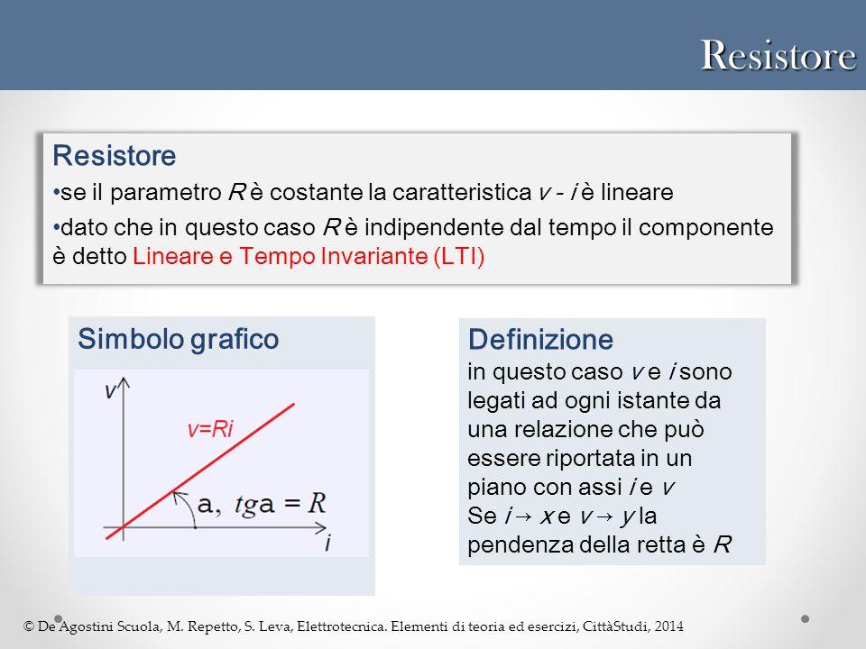 Resistore Resistore Simbolo grafico Definizione
