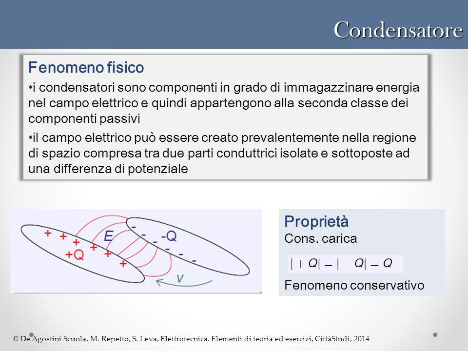 Condensatore Fenomeno fisico Proprietà