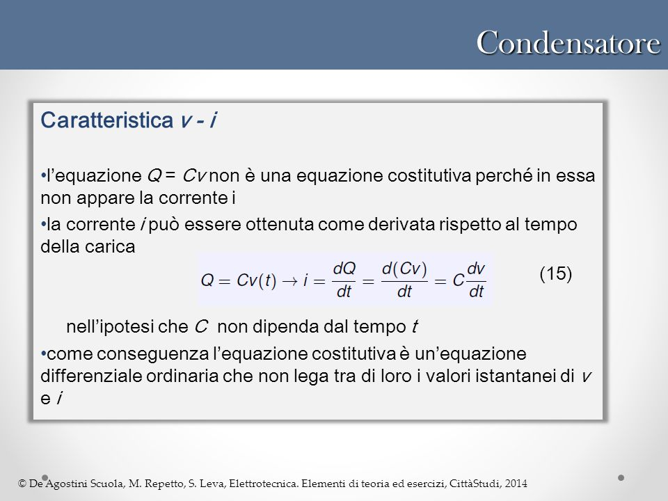 Condensatore Caratteristica v - i