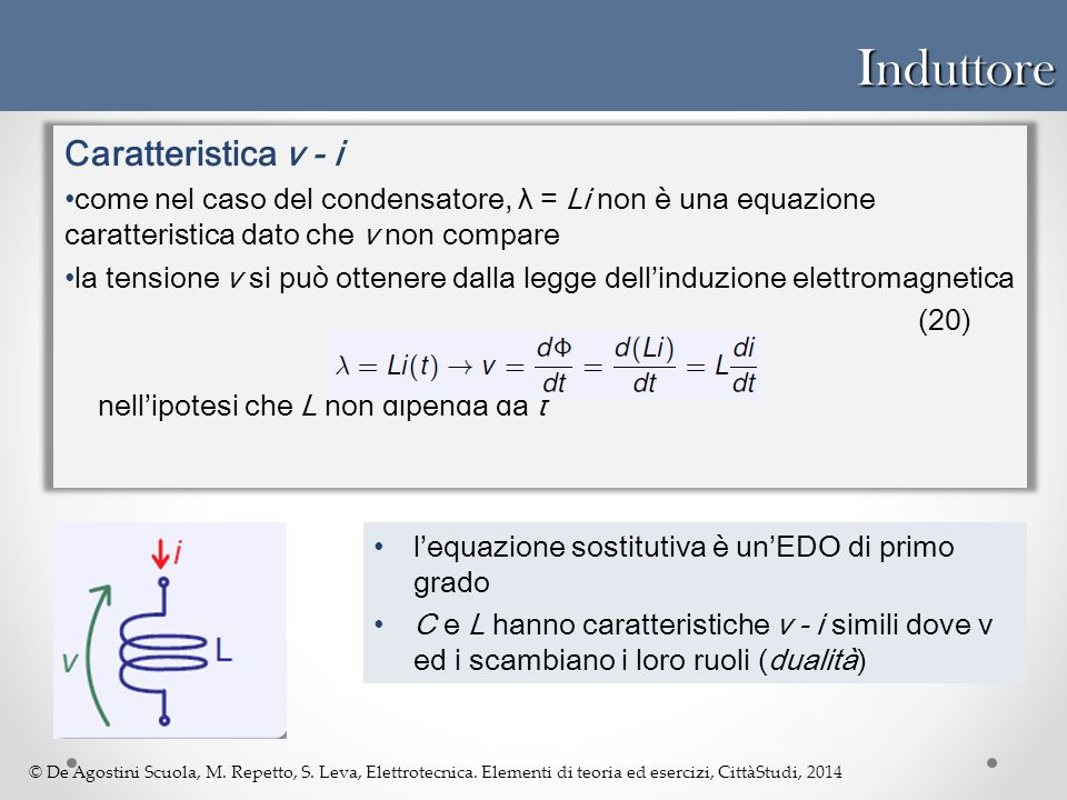 Induttore Caratteristica v - i
