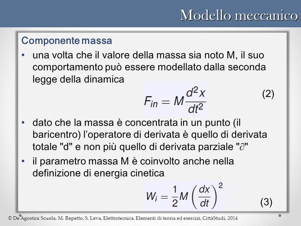 Modello meccanico Componente massa