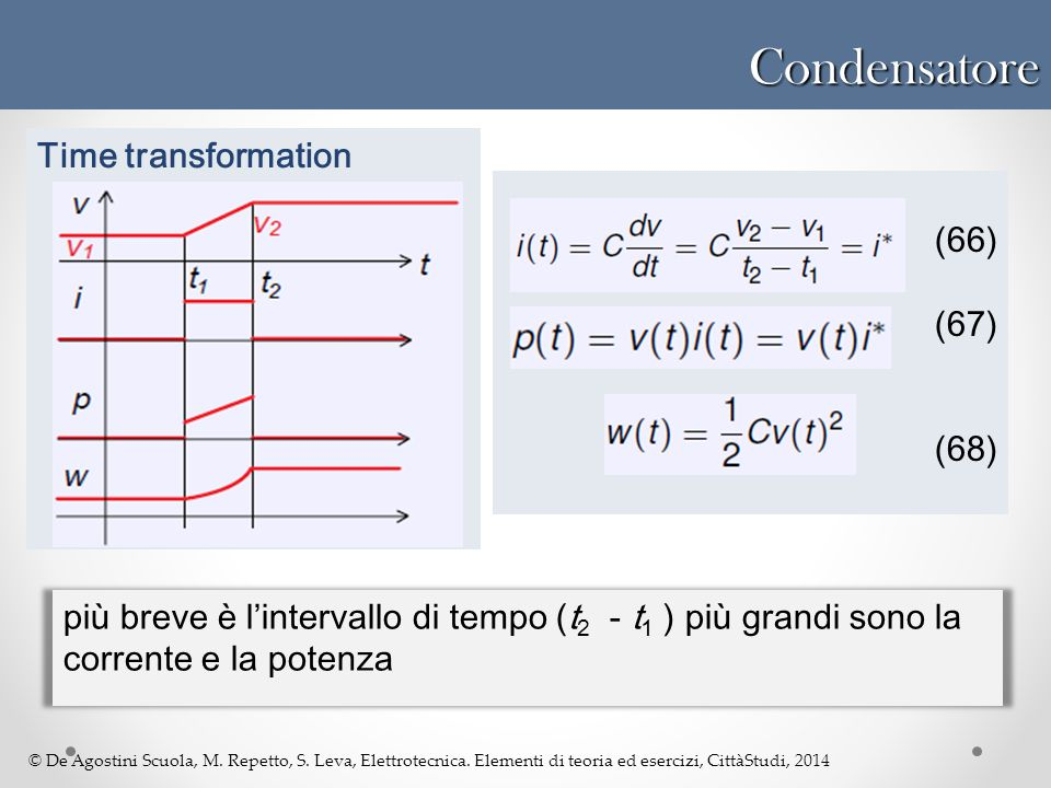 Condensatore Time transformation (66) (67) (68)