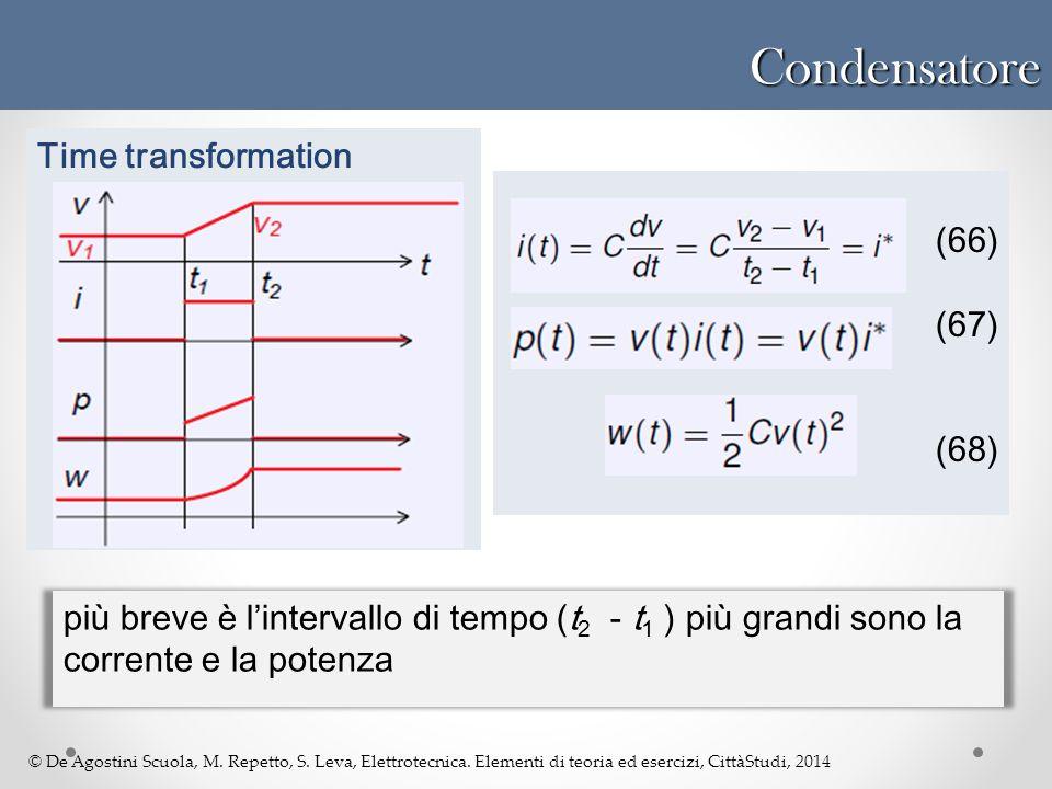 Condensatore Time transformation (66) (67) (68)