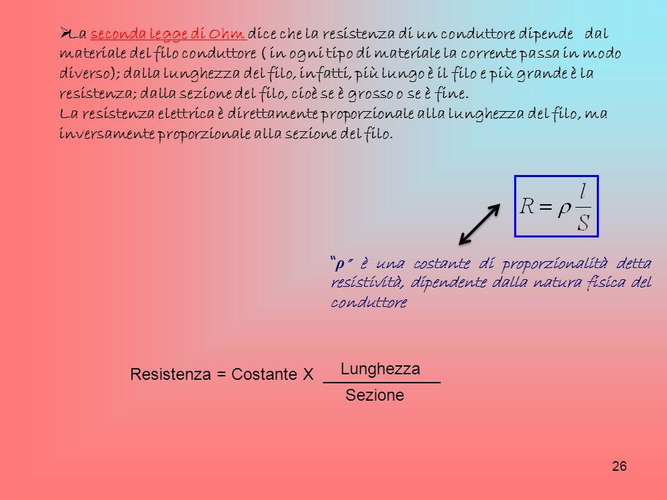 La seconda legge di Ohm dice che la resistenza di un conduttore dipende dal materiale del filo conduttore ( in ogni tipo di materiale la corrente passa in modo diverso); dalla lunghezza del filo, infatti, più lungo è il filo e più grande è la resistenza; dalla sezione del filo, cioè se è grosso o se è fine.