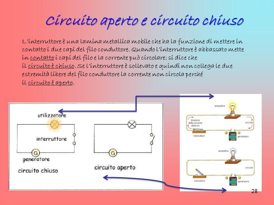 Circuito aperto e circuito chiuso