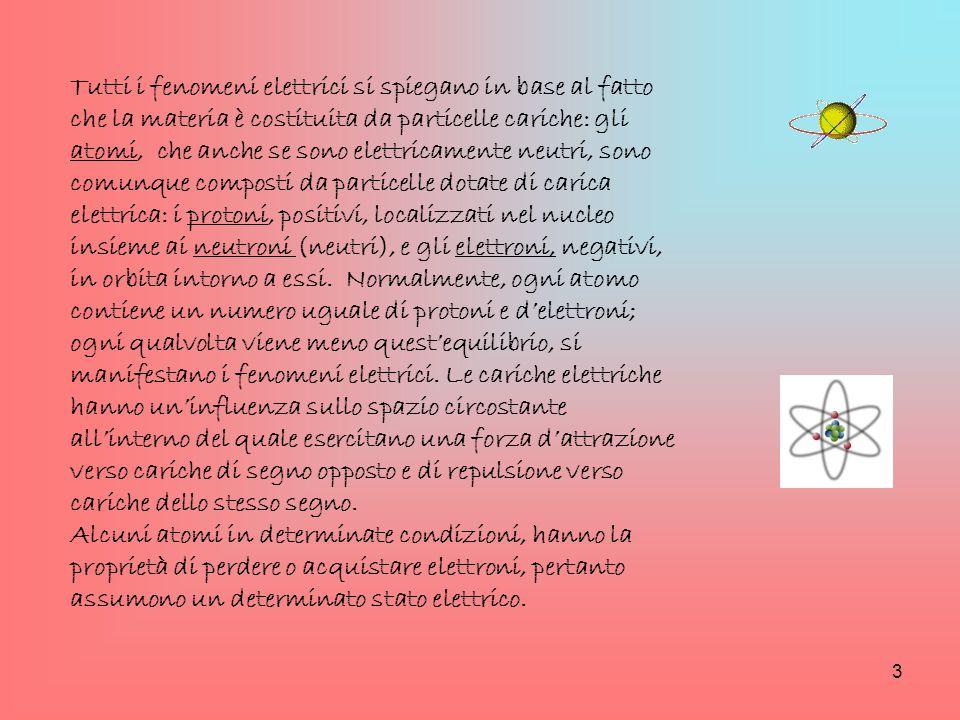 Tutti i fenomeni elettrici si spiegano in base al fatto che la materia è costituita da particelle cariche: gli atomi, che anche se sono elettricamente neutri, sono comunque composti da particelle dotate di carica elettrica: i protoni, positivi, localizzati nel nucleo insieme ai neutroni (neutri), e gli elettroni, negativi, in orbita intorno a essi. Normalmente, ogni atomo contiene un numero uguale di protoni e d'elettroni; ogni qualvolta viene meno quest'equilibrio, si manifestano i fenomeni elettrici. Le cariche elettriche hanno un'influenza sullo spazio circostante all'interno del quale esercitano una forza d'attrazione verso cariche di segno opposto e di repulsione verso cariche dello stesso segno.