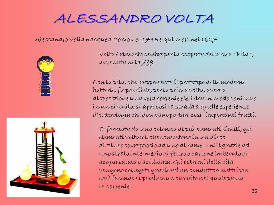 ALESSANDRO VOLTA Alessandro Volta nacque a Como nel 1745 e qui morì nel 1827.