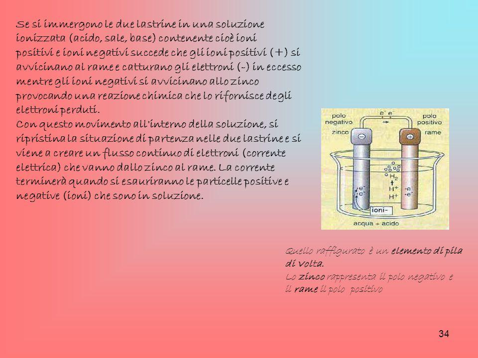 Se si immergono le due lastrine in una soluzione ionizzata (acido, sale, base) contenente cioè ioni positivi e ioni negativi succede che gli ioni positivi (+) si avvicinano al rame e catturano gli elettroni (-) in eccesso mentre gli ioni negativi si avvicinano allo zinco provocando una reazione chimica che lo rifornisce degli elettroni perduti.