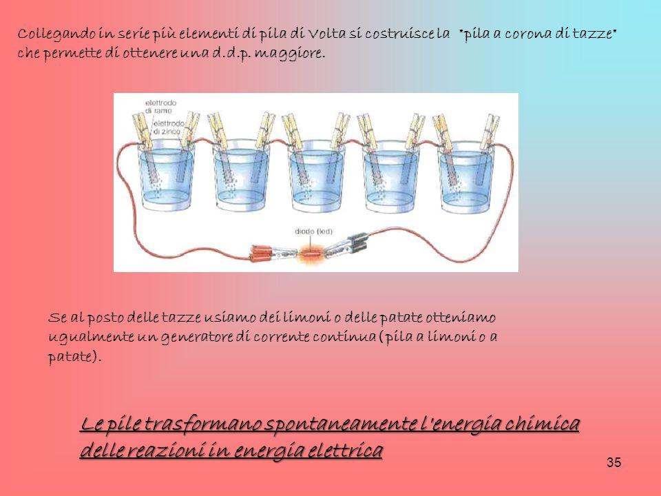 Collegando in serie più elementi di pila di Volta si costruisce la pila a corona di tazze che permette di ottenere una d.d.p. maggiore.
