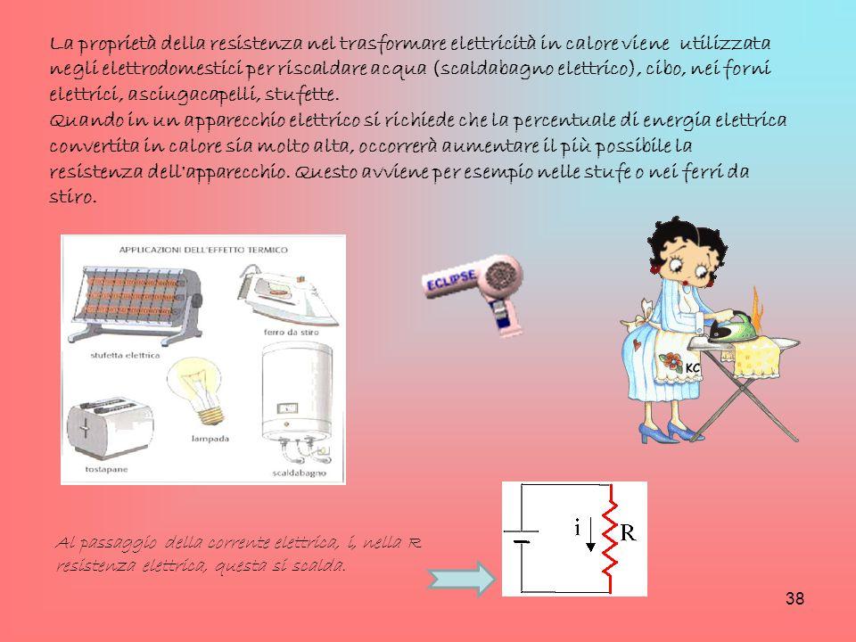 La proprietà della resistenza nel trasformare elettricità in calore viene utilizzata negli elettrodomestici per riscaldare acqua (scaldabagno elettrico), cibo, nei forni elettrici, asciugacapelli, stufette.