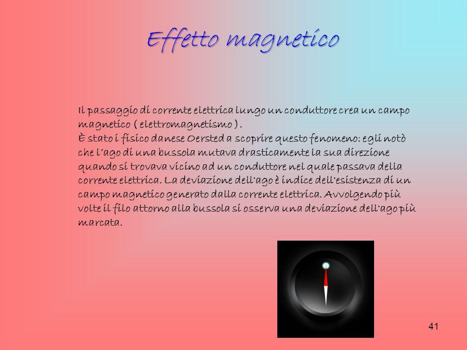 Effetto magnetico Il passaggio di corrente elettrica lungo un conduttore crea un campo magnetico ( elettromagnetismo ).