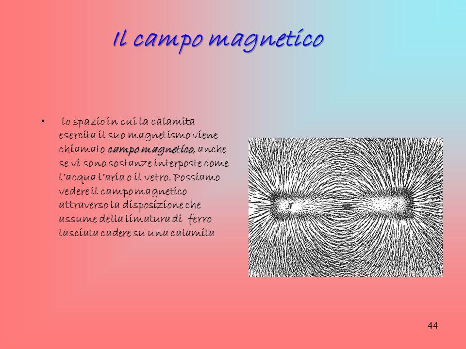Il campo magnetico