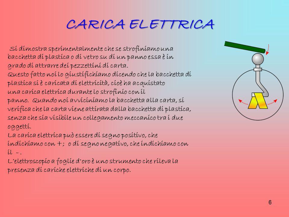 CARICA ELETTRICA
