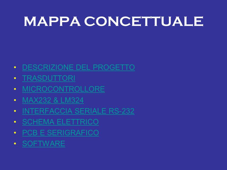 MAPPA CONCETTUALE DESCRIZIONE DEL PROGETTO TRASDUTTORI