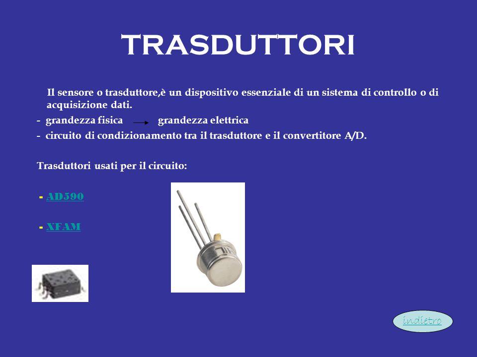 TRASDUTTORI Il sensore o trasduttore,è un dispositivo essenziale di un sistema di controllo o di acquisizione dati.