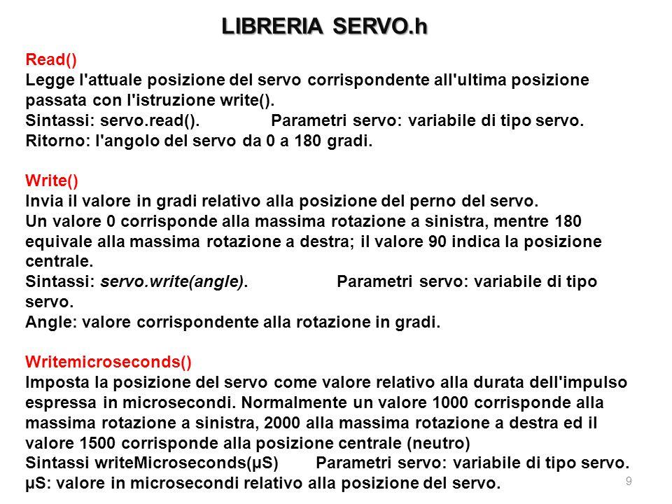 LIBRERIA SERVO.h Read()