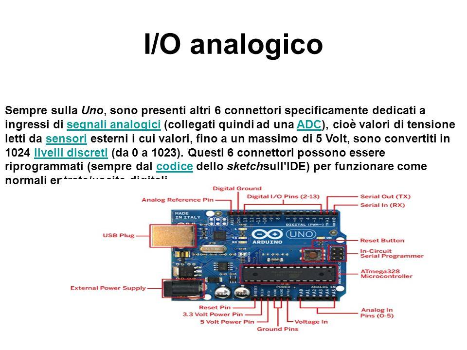 I/O analogico